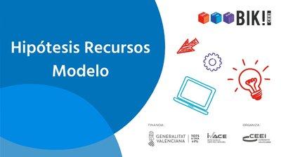 Hipótesis sobre Recursos y Actividades del modelo